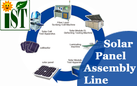 Lithium Battery Pack Assembly Training for Solar System